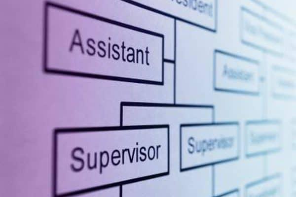 manual de organización y funciones de una empresa